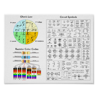Ohm's Law, Resistor Colour Code, Circuit Symbols Poster
