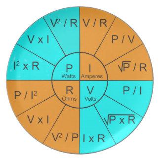 Ohm's Law Wheel Plate