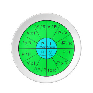 Ohm's Law Wheel Porcelain Plate