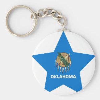 Oklahoma Star Keychain