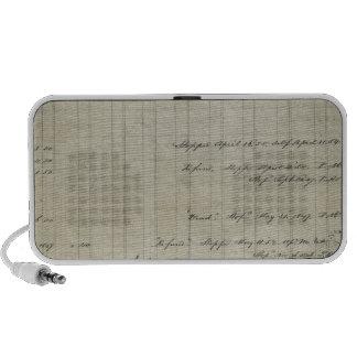 old handwritten ledger travel speakers