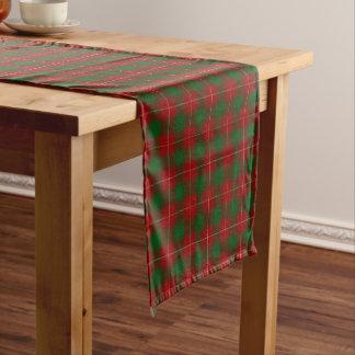 Old Scottish Clan MacFie Tartan Plaid Short Table Runner