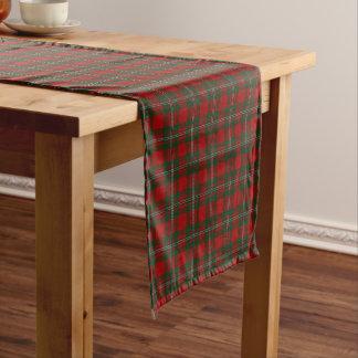 Old Scottish Clan MacGregor Gregor Tartan Plaid Short Table Runner