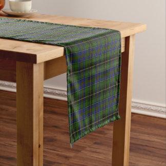Old Scottish Clan MacInnes Tartan Plaid Short Table Runner