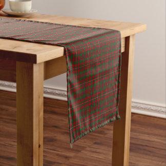 Old Scottish Clan MacKinnon Tartan Plaid Short Table Runner