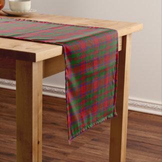 Old Scottish Clan MacKintosh Tartan Plaid Short Table Runner