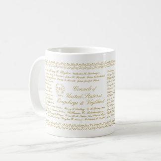 old window ton America Coffee Mug