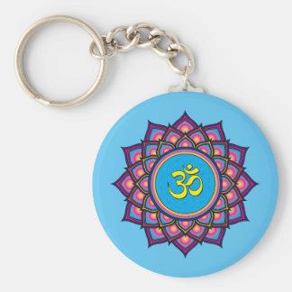 Om Shanti Om Keychain