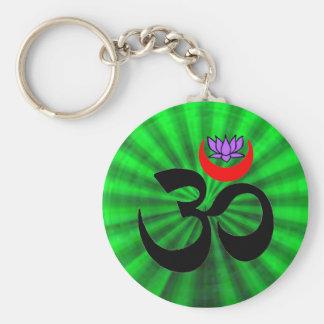 Om - Yoga Keychain