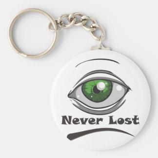 one eye keychain