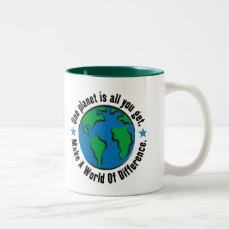 One Planet Is All You Get Coffee Mugs