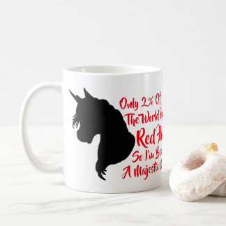 Only 2% of the World Has Red Hair Mug