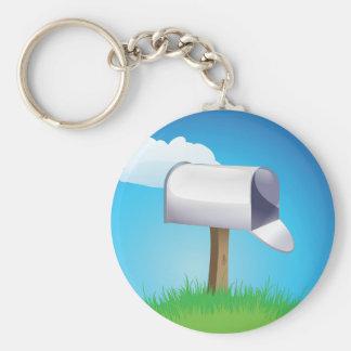 Open Mailbox Keychain