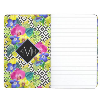Orchid Begonia And Palm Leaves | Monogram Journal