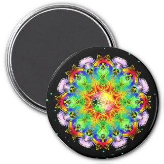 Organic Process Magnet