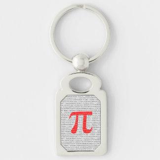 Original red number pi day mathematical symbol keychain