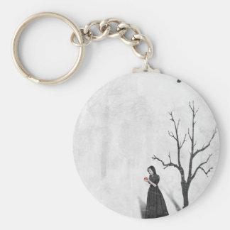 Original Sin? Keychain