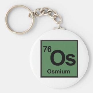 Osmium Keychain