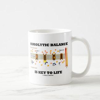 Osmolytic Balance Is Key To Life (Na-K Pump) Basic White Mug