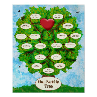Our Family Tree Three Children Poster