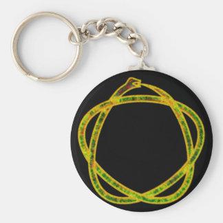 Ouroboros pentagram keychain
