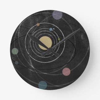 Out of Orbit Clock