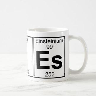 P-I-Es (pies) - Full Coffee Mug