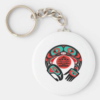 Pacific Pride Keychain