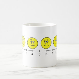 Pain Scale Chart Coffee Mug