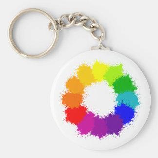 Painted Color Wheel Artist and Art Teacher Keychain