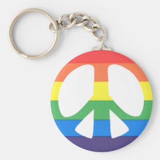 paix gaie porte-clé rond