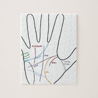 palm reading reading of the hand puzzles