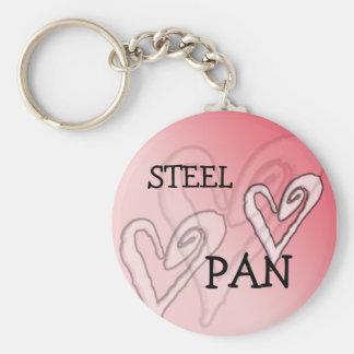 Pan Heart keychain