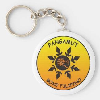 Pangamut Chaveiro Keychain
