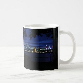 Panoramic View of Sydney Harbour Coffee Mug