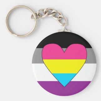 Panromantic Pride Flag Keychain