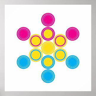 panSacred circles Poster