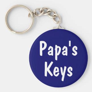 Papa's Keys Keychain