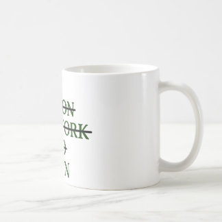Paris London NYC Tokyo Dublin Coffee Mug