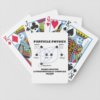 Particle Physics Makes Matter A Fundamentally Poker Deck