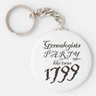 Party Like 'Twas 1799 Keychain