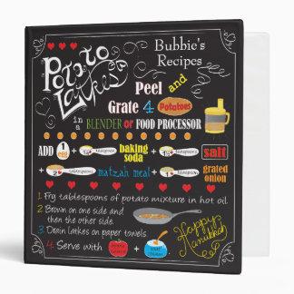 Passover Recipe Book Binder Hanukkah Latke Recipe