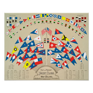 Past and Present Yacht Clubs of New England 1887 ~ Poster
