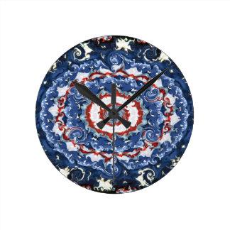 Patriotic Plasticity Clocks