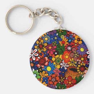 Pattern 1 basic round button keychain