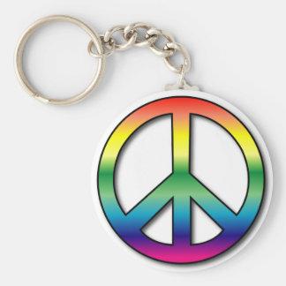 Peace Keychain