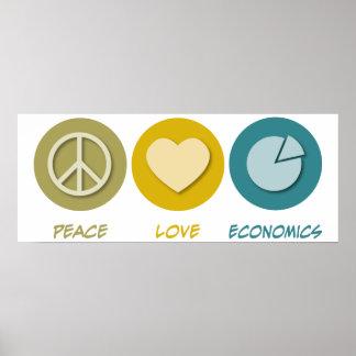 Peace Love Economics Poster