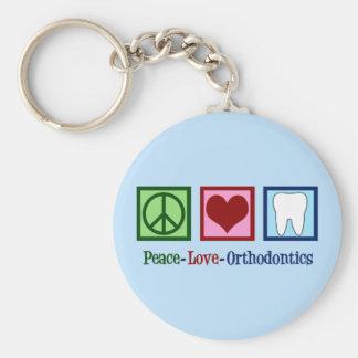 Peace Love Orthodontics Keychain