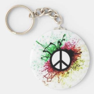 PeaceKeychain Porte-clé Rond