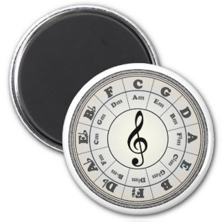"""Pearl"" Circle of Fifths Round Magnet"